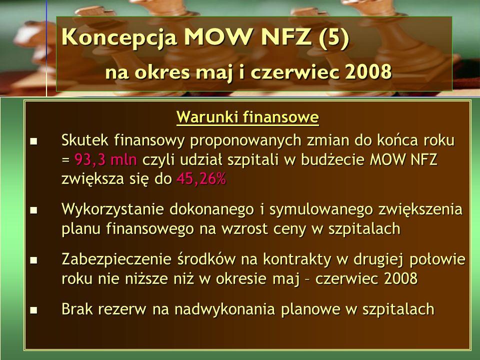 Koncepcja MOW NFZ (5) na okres maj i czerwiec 2008