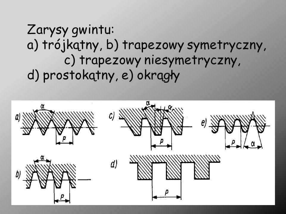 Zarysy gwintu: a) trójkątny, b) trapezowy symetryczny,