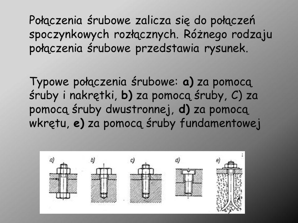 Połączenia śrubowe zalicza się do połączeń spoczynkowych rozłącznych