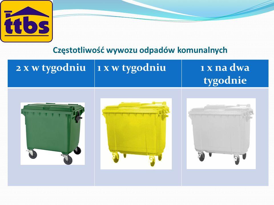 Częstotliwość wywozu odpadów komunalnych