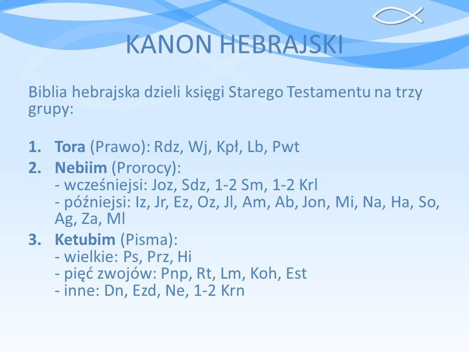 KANON HEBRAJSKI Biblia hebrajska dzieli księgi Starego Testamentu na trzy grupy: Tora (Prawo): Rdz, Wj, Kpł, Lb, Pwt.