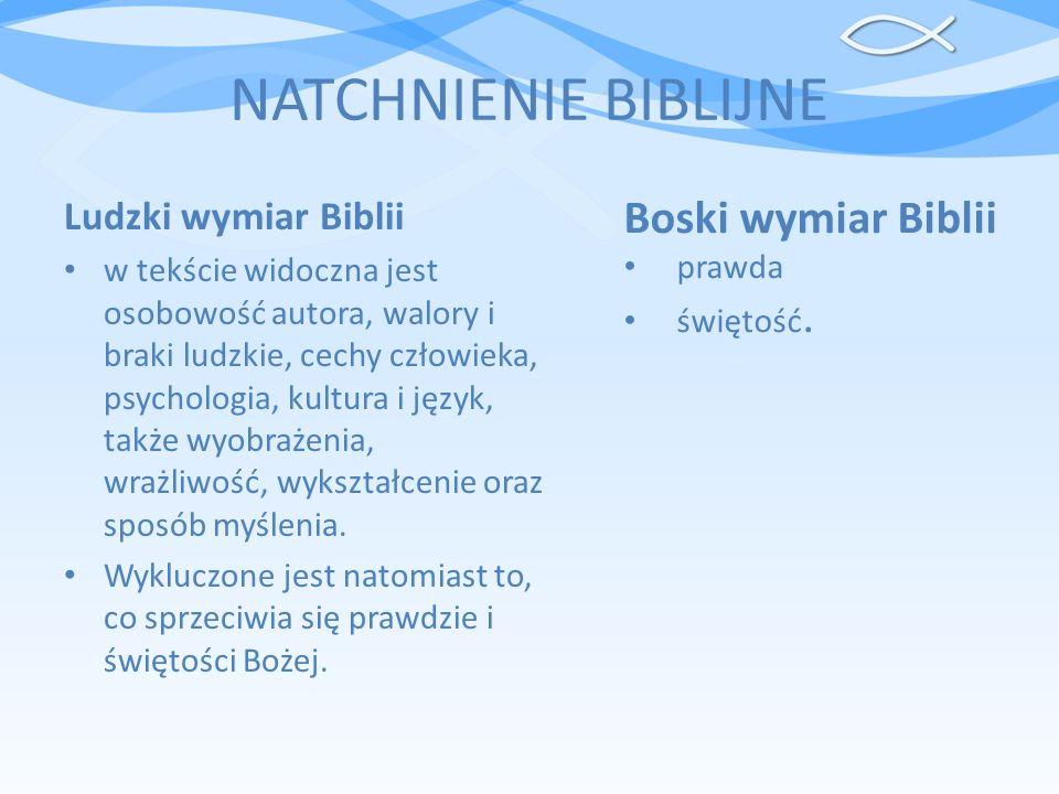 NATCHNIENIE BIBLIJNE Boski wymiar Biblii Ludzki wymiar Biblii