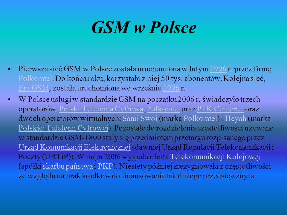 GSM w Polsce