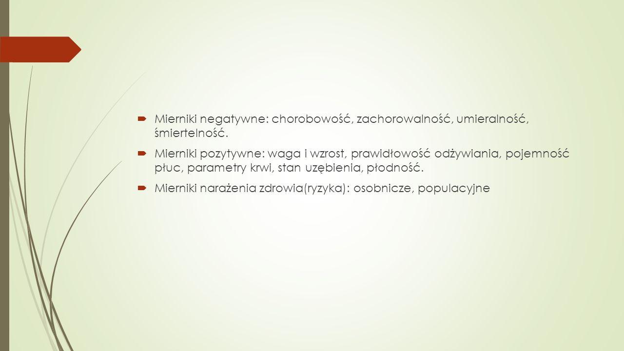 Mierniki negatywne: chorobowość, zachorowalność, umieralność, śmiertelność.