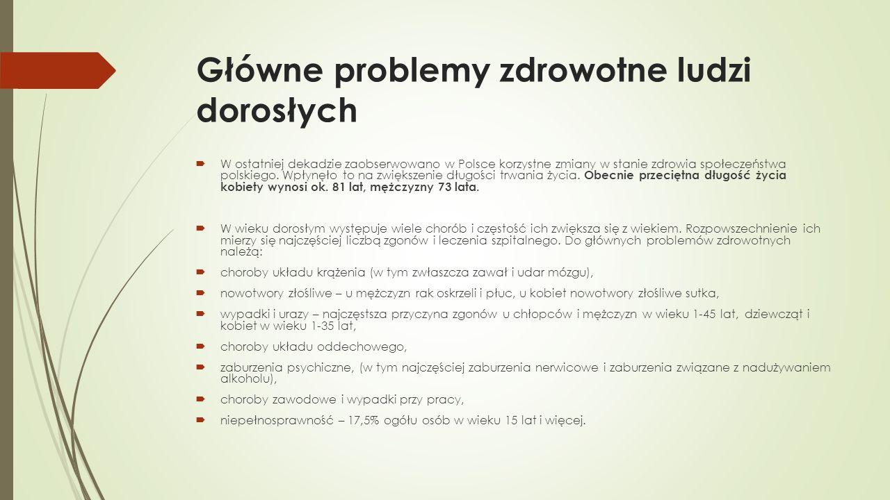 Główne problemy zdrowotne ludzi dorosłych