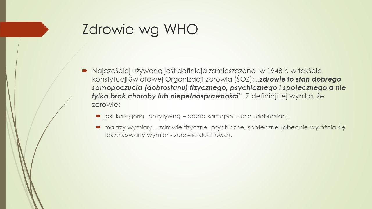 Zdrowie wg WHO