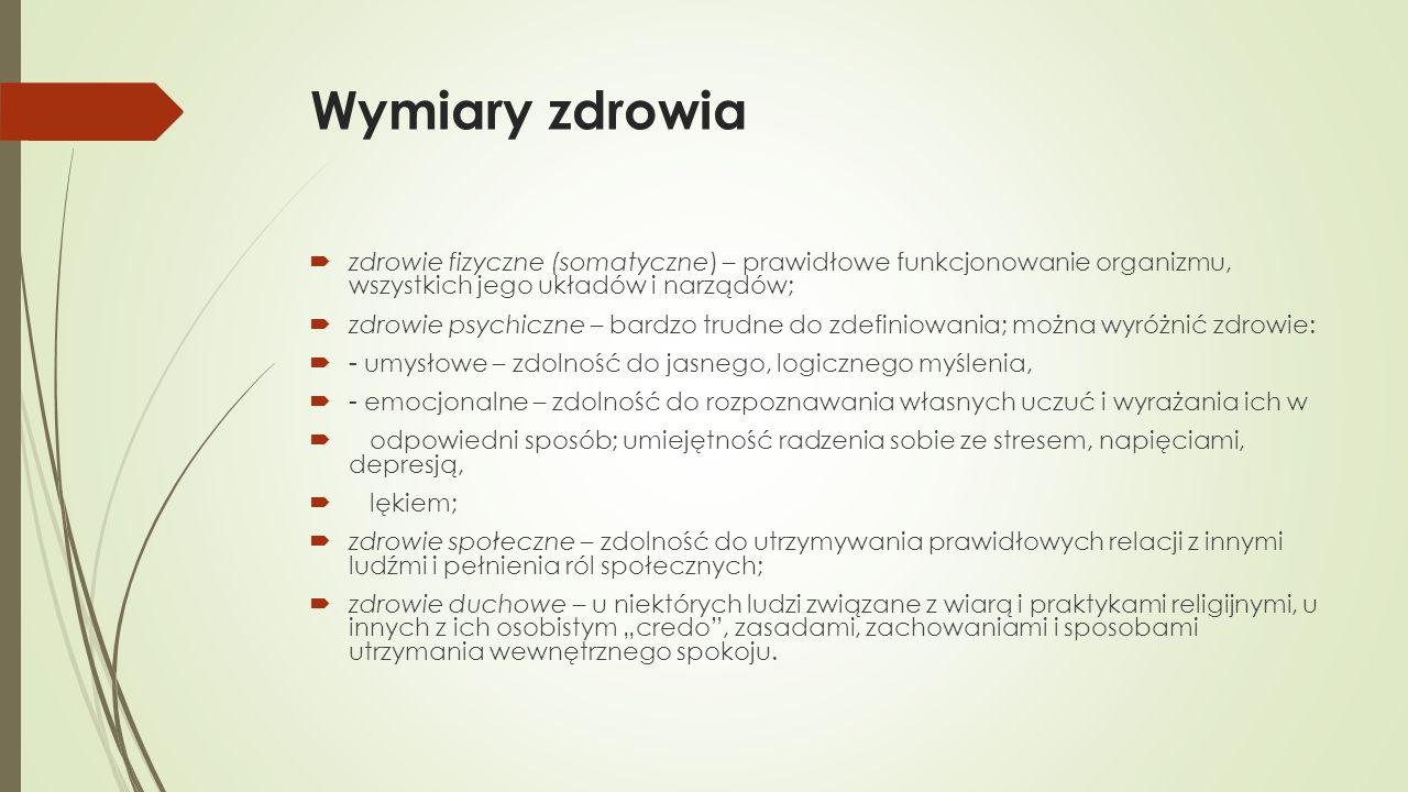 Wymiary zdrowia zdrowie fizyczne (somatyczne) – prawidłowe funkcjonowanie organizmu, wszystkich jego układów i narządów;