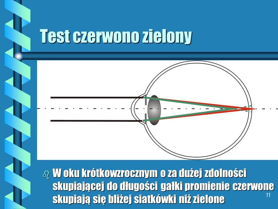 Test czerwono zielony