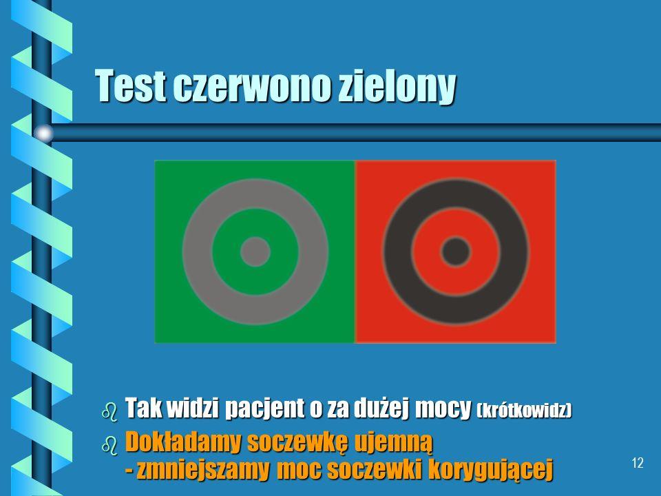 Test czerwono zielony Tak widzi pacjent o za dużej mocy (krótkowidz)