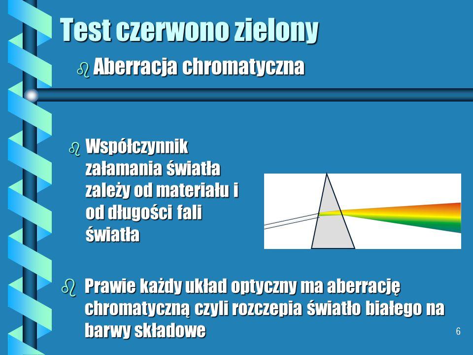 Test czerwono zielony Aberracja chromatyczna