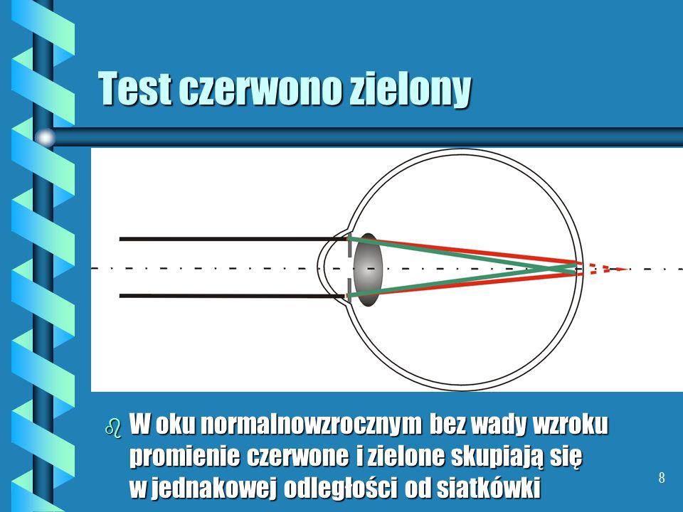 Test czerwono zielony W oku normalnowzrocznym bez wady wzroku promienie czerwone i zielone skupiają się w jednakowej odległości od siatkówki.