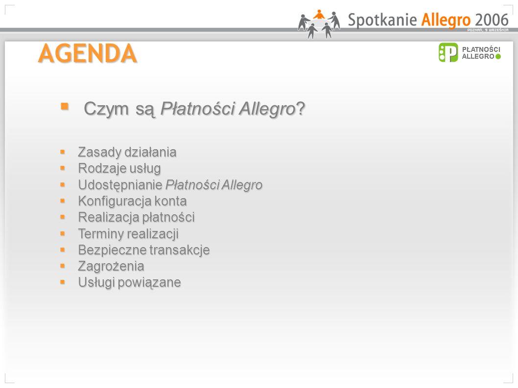 AGENDA Czym są Płatności Allegro Zasady działania Rodzaje usług