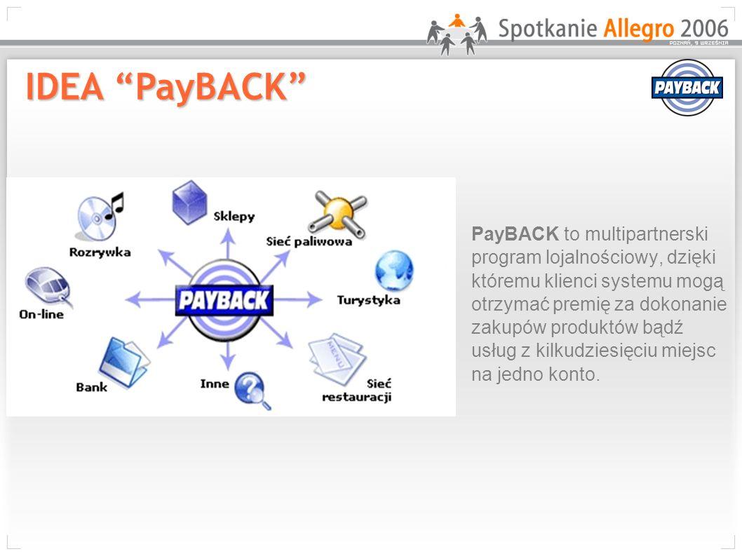 IDEA PayBACK