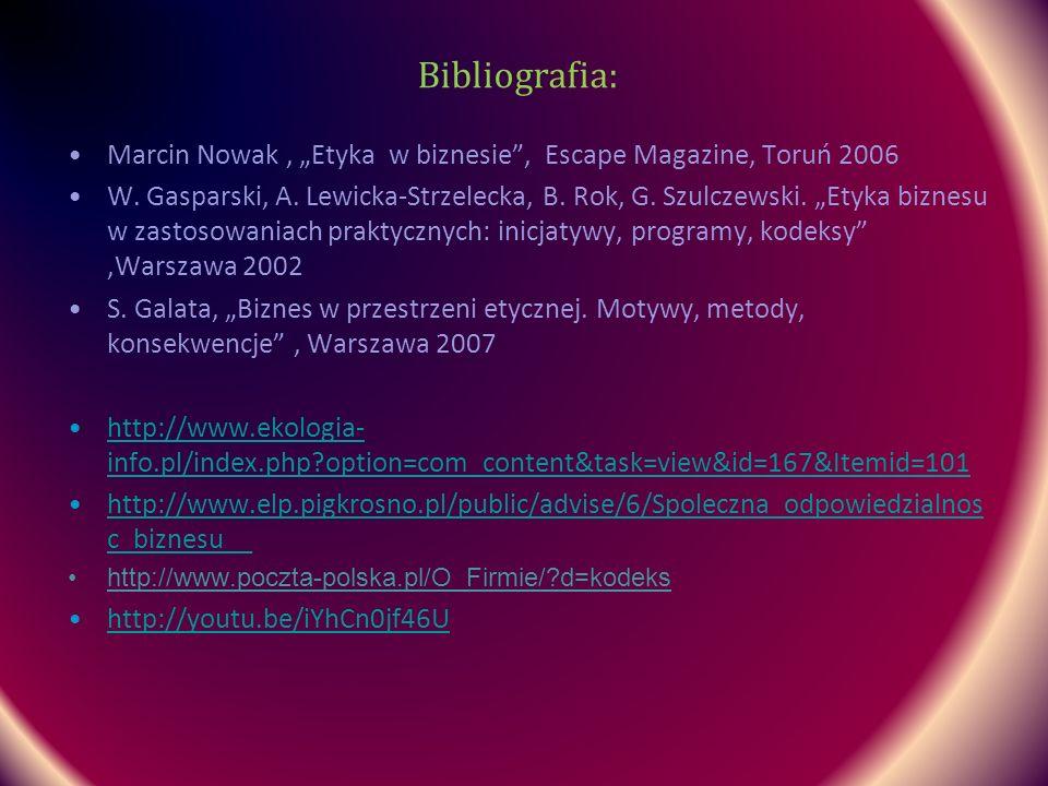 "Bibliografia: Marcin Nowak , ""Etyka w biznesie , Escape Magazine, Toruń 2006."
