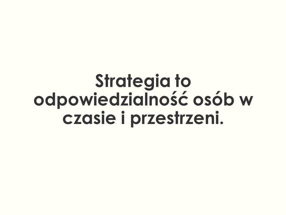Strategia to odpowiedzialność osób w czasie i przestrzeni.
