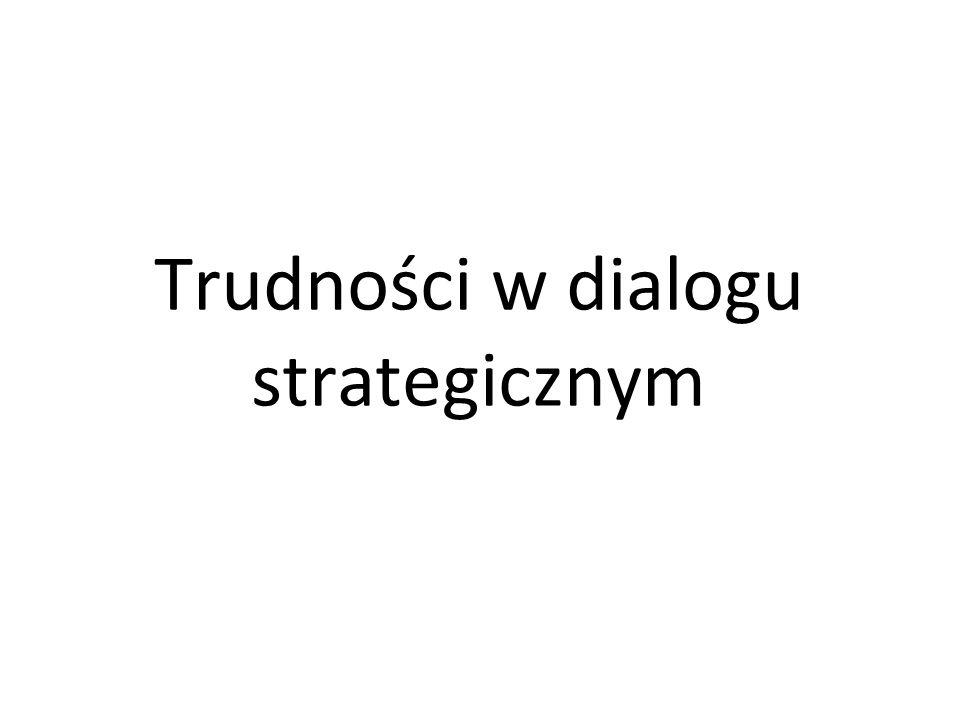 Trudności w dialogu strategicznym