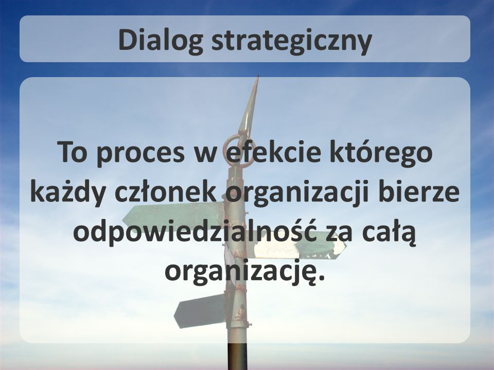 Dialog strategiczny To proces w efekcie którego każdy członek organizacji bierze odpowiedzialność za całą organizację.