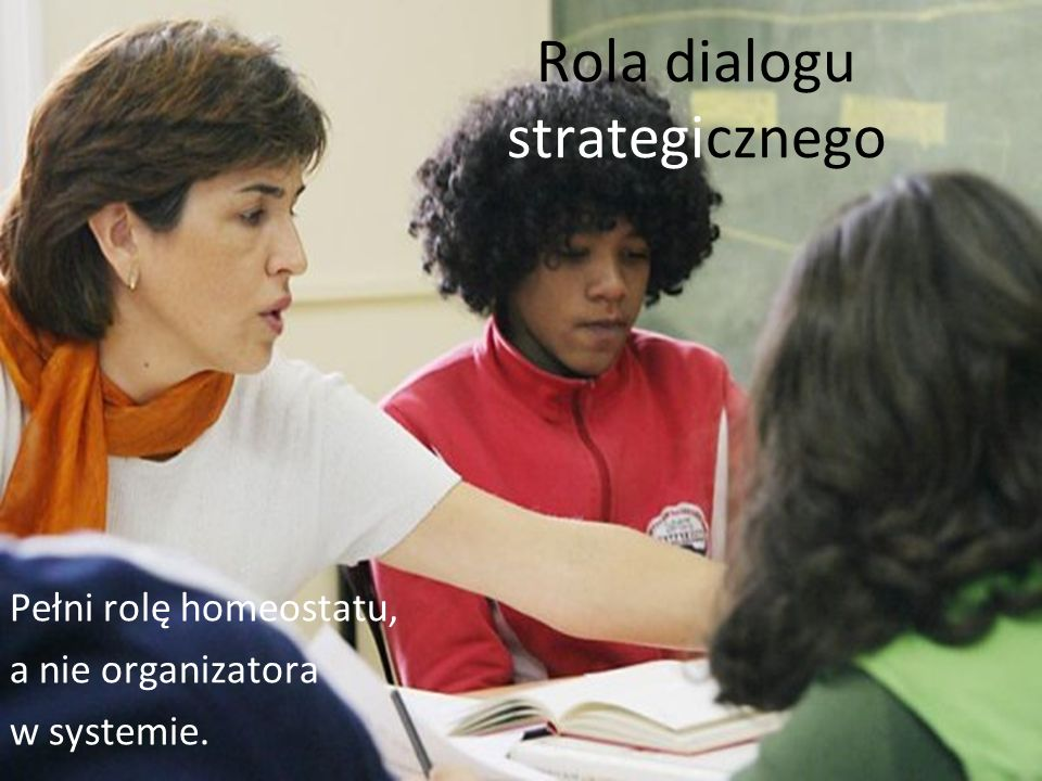 Rola dialogu strategicznego