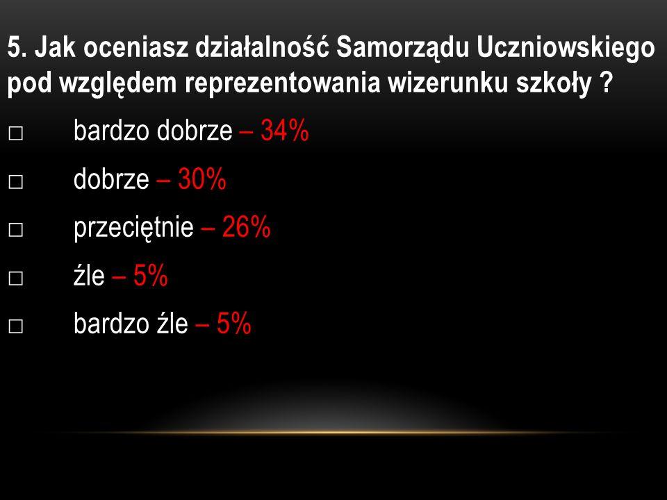 5. Jak oceniasz działalność Samorządu Uczniowskiego pod względem reprezentowania wizerunku szkoły .