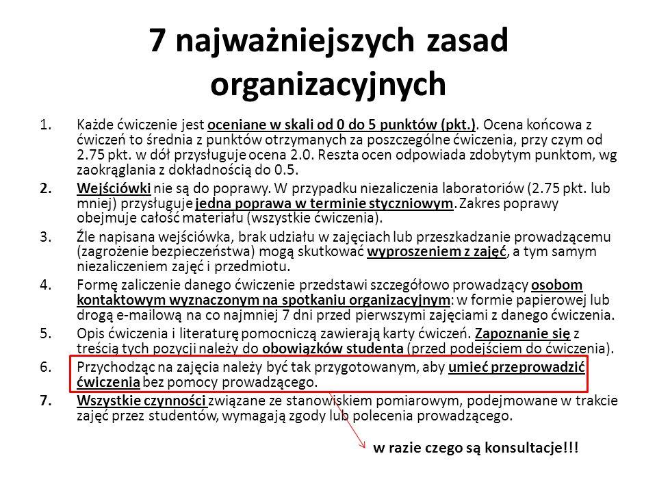 7 najważniejszych zasad organizacyjnych