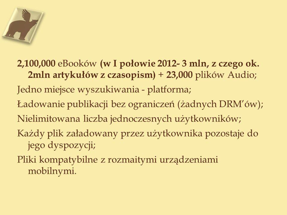 2,100,000 eBooków (w I połowie 2012- 3 mln, z czego ok