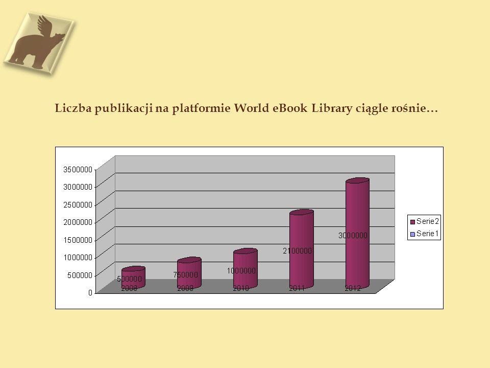 Liczba publikacji na platformie World eBook Library ciągle rośnie…