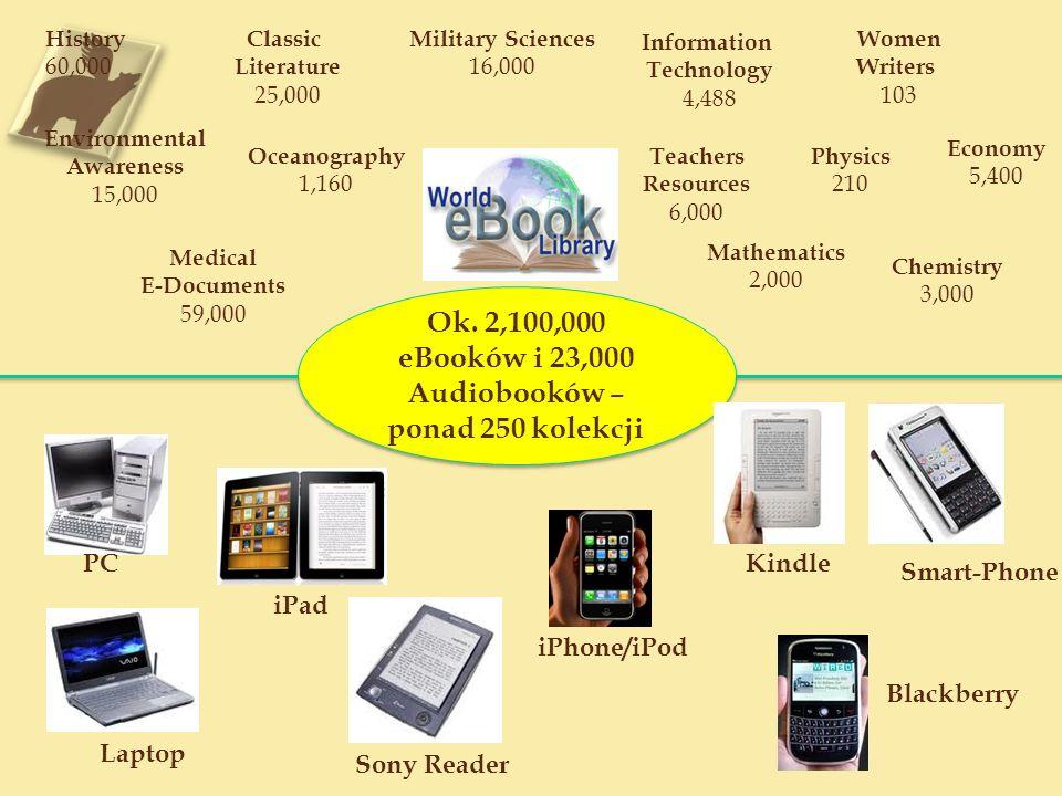 Ok. 2,100,000 eBooków i 23,000 Audiobooków – ponad 250 kolekcji