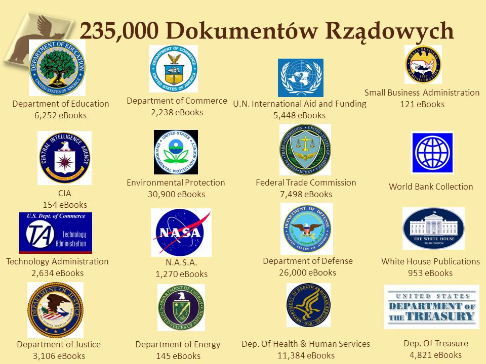 235,000 Dokumentów Rządowych Department of Education 6,252 eBooks