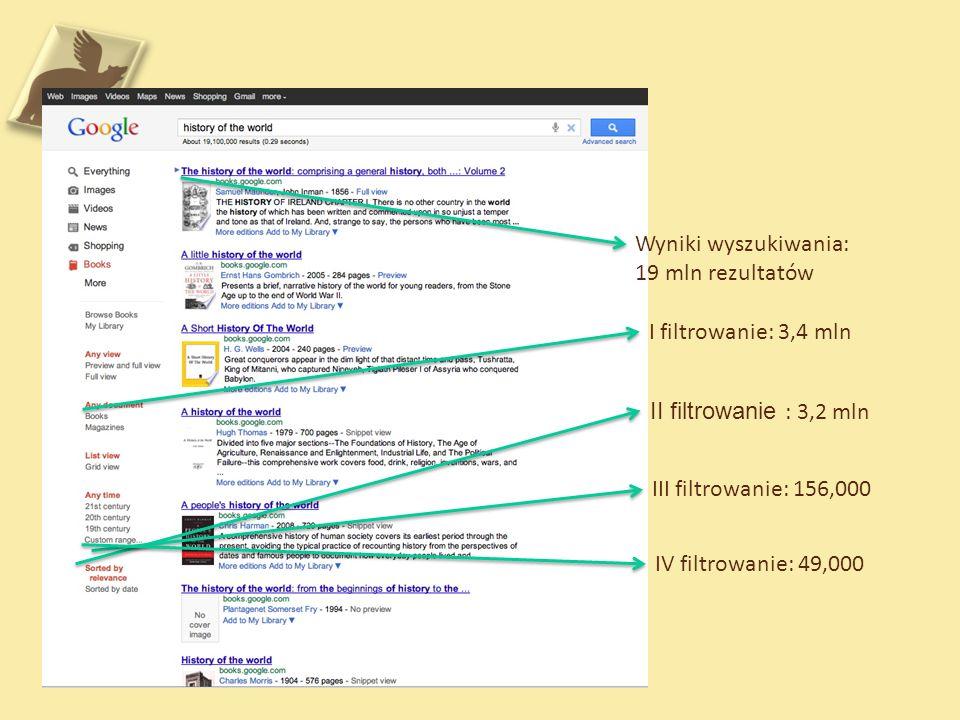Wyniki wyszukiwania: 19 mln rezultatów. I filtrowanie: 3,4 mln. II filtrowanie : 3,2 mln. III filtrowanie: 156,000.