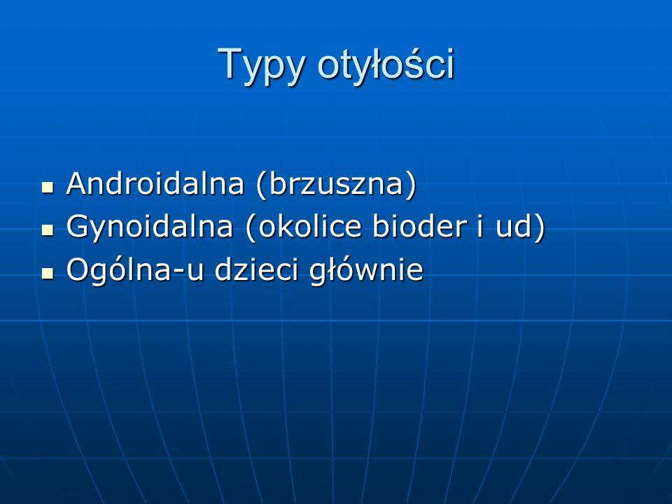 Typy otyłości Androidalna (brzuszna) Gynoidalna (okolice bioder i ud)