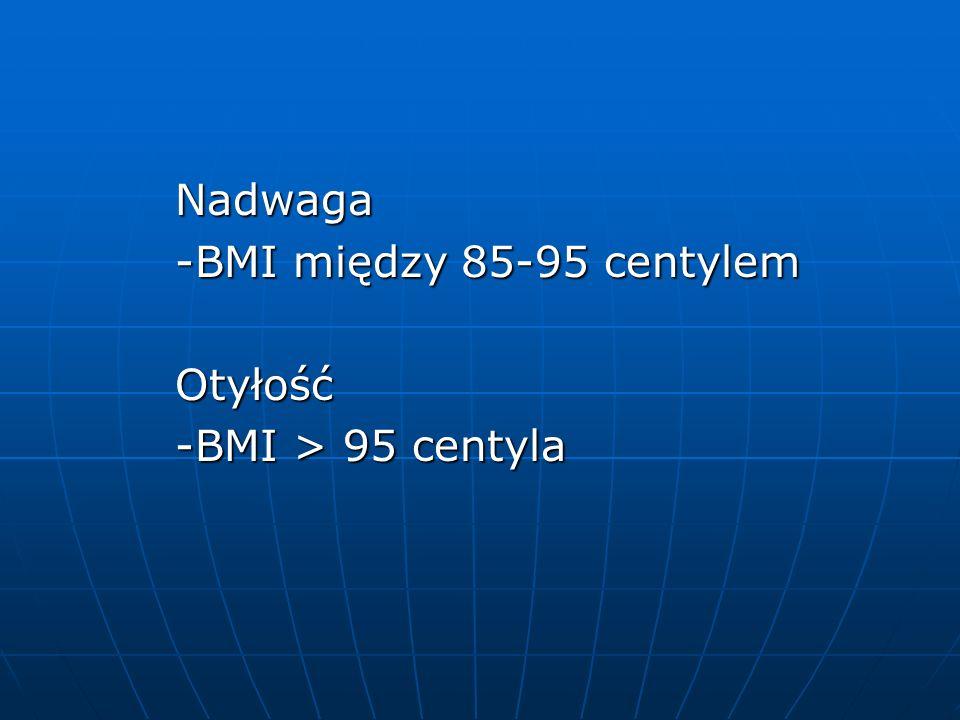 Nadwaga -BMI między 85-95 centylem Otyłość -BMI > 95 centyla