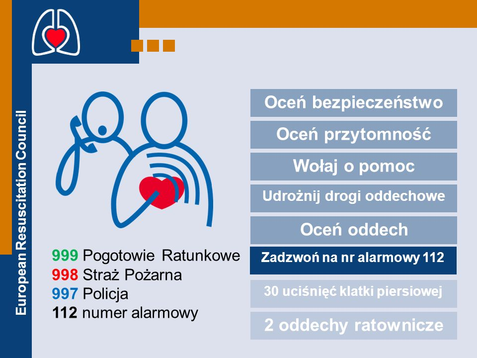 Udrożnij drogi oddechowe 30 uciśnięć klatki piersiowej