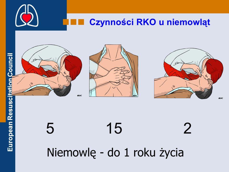 Czynności RKO u niemowląt