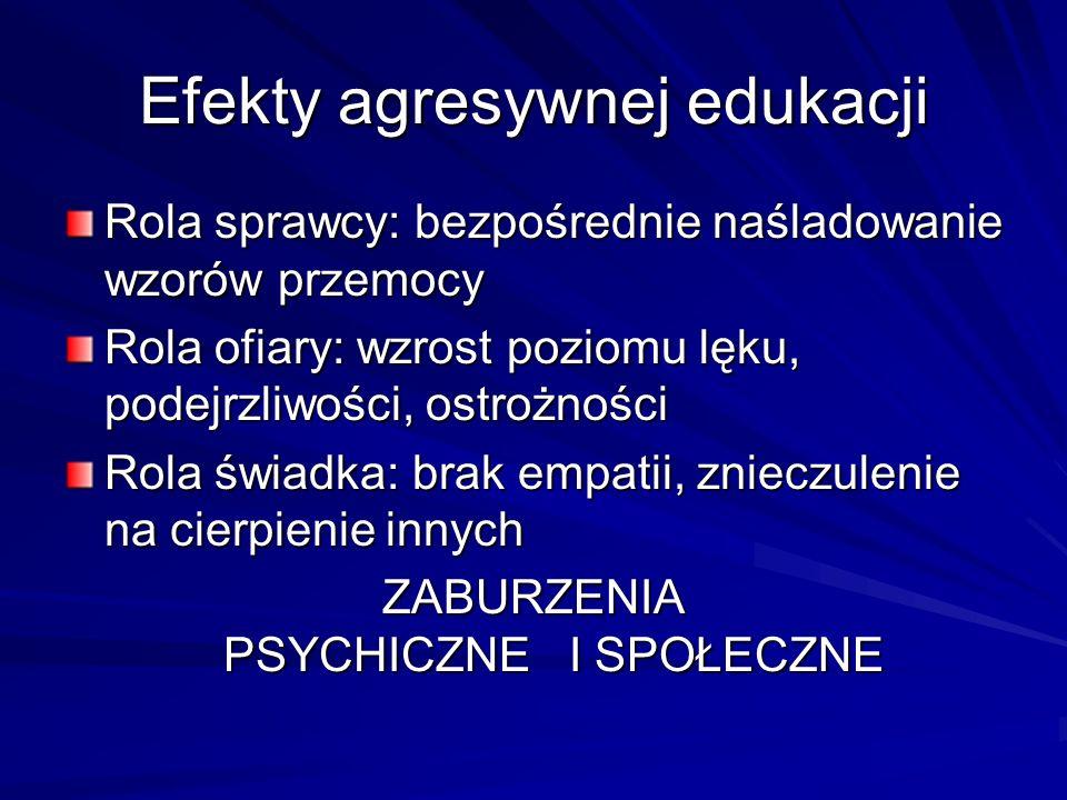 Efekty agresywnej edukacji