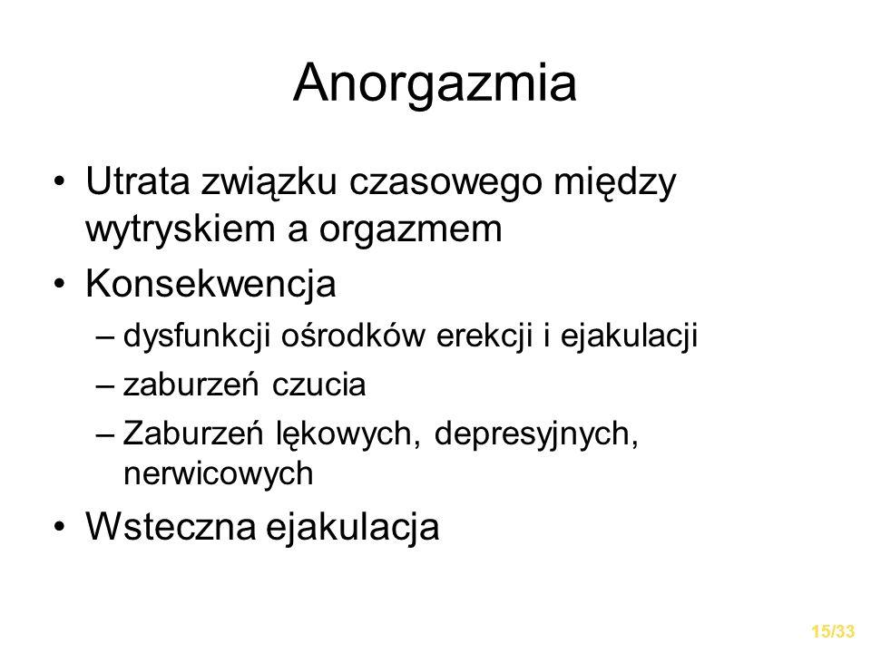 Anorgazmia Utrata związku czasowego między wytryskiem a orgazmem