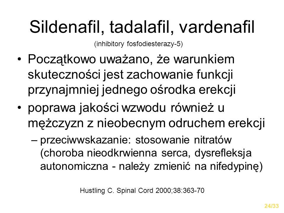 Sildenafil, tadalafil, vardenafil