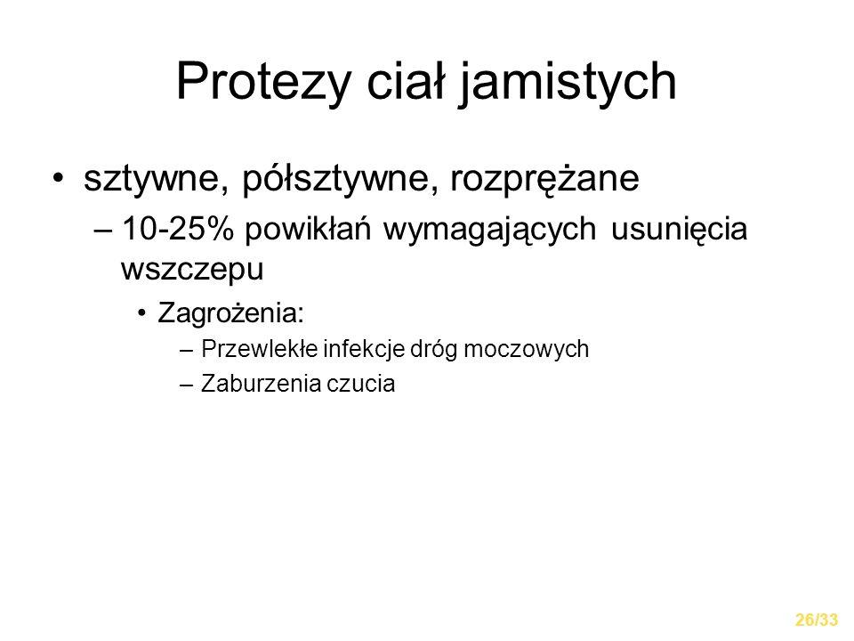 Protezy ciał jamistych
