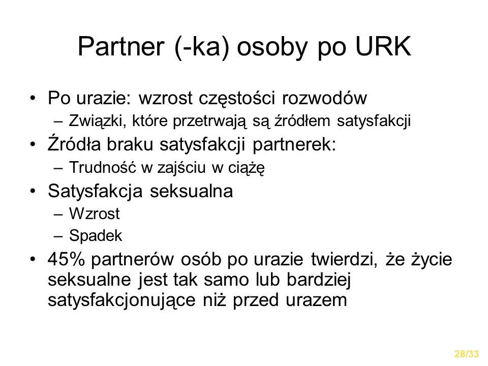 Partner (-ka) osoby po URK