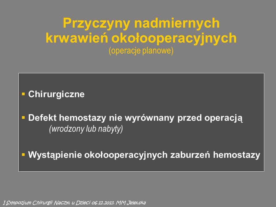 Przyczyny nadmiernych krwawień okołooperacyjnych