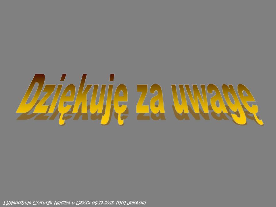 Dziękuję za uwagę I Sympozjum Chirurgii Naczyń u Dzieci 06.12.2013. MM Jeleńska