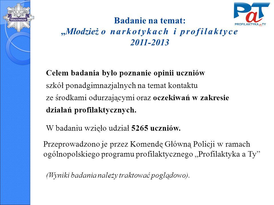 """Badanie na temat: """"Młodzież o narkotykach i profilaktyce 2011-2013"""