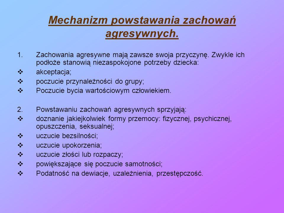 Mechanizm powstawania zachowań agresywnych.