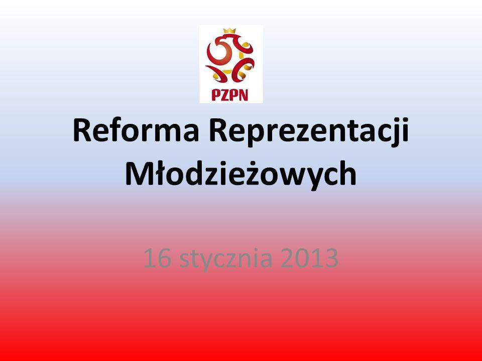 Reforma Reprezentacji Młodzieżowych