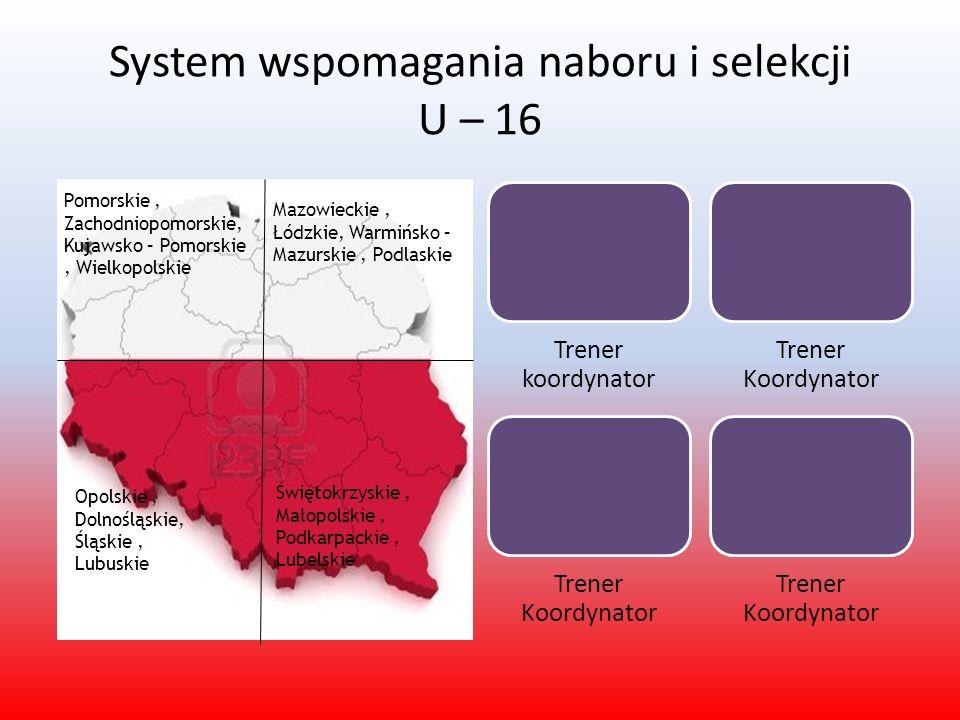 System wspomagania naboru i selekcji U – 16
