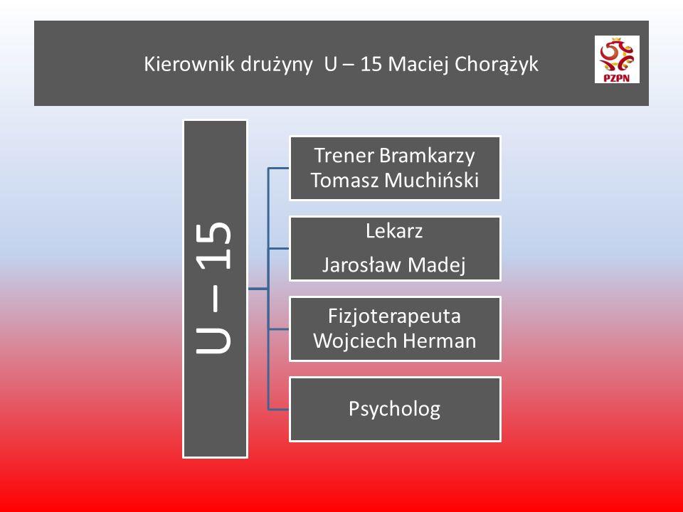 Kierownik drużyny U – 15 Maciej Chorążyk