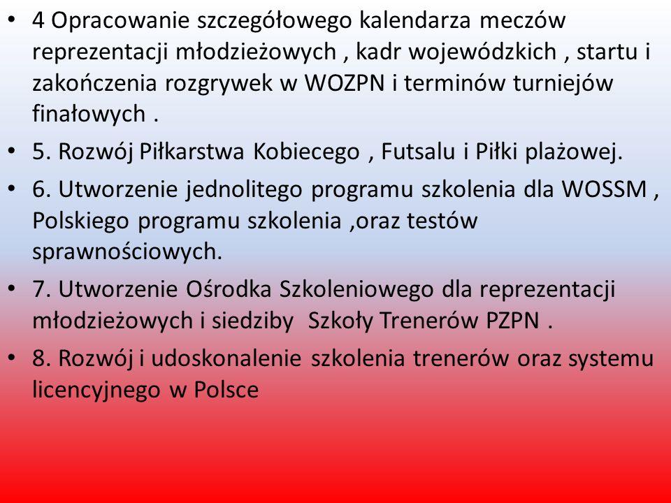 4 Opracowanie szczegółowego kalendarza meczów reprezentacji młodzieżowych , kadr wojewódzkich , startu i zakończenia rozgrywek w WOZPN i terminów turniejów finałowych .
