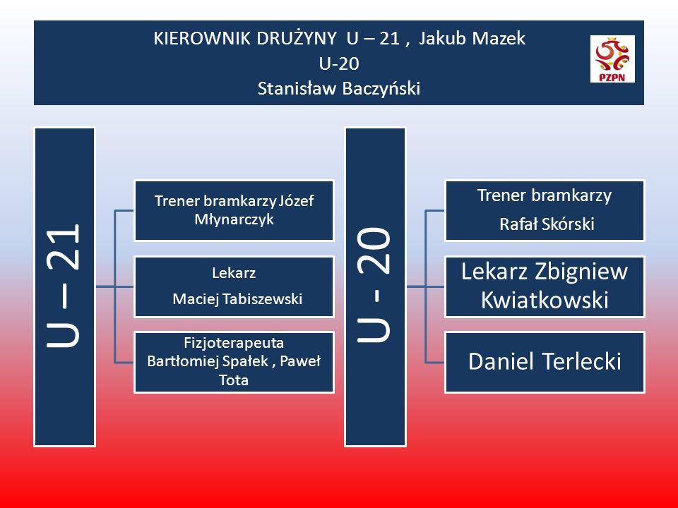 KIEROWNIK DRUŻYNY U – 21 , Jakub Mazek U-20 Stanisław Baczyński