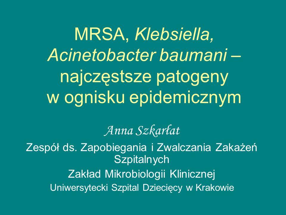 MRSA, Klebsiella, Acinetobacter baumani – najczęstsze patogeny w ognisku epidemicznym