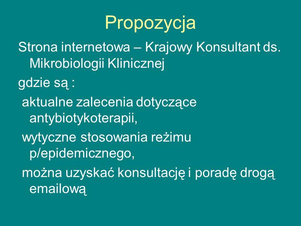 Propozycja Strona internetowa – Krajowy Konsultant ds. Mikrobiologii Klinicznej. gdzie są : aktualne zalecenia dotyczące antybiotykoterapii,
