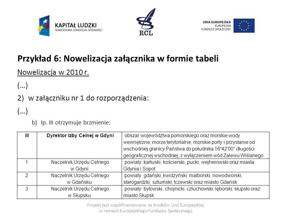 Przykład 6: Nowelizacja załącznika w formie tabeli